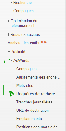 not-provided-google-analytics-requetes-adwords-optimisation-conversion