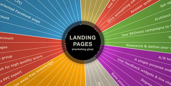 infographie-debuter-webmarketing-invitme