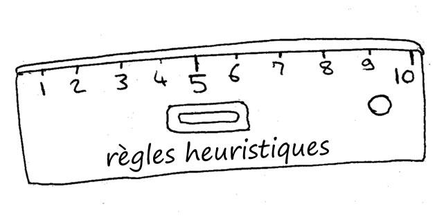 principes et règles heuristiques utilisabilité