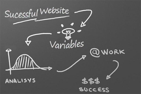 custom-variables-website