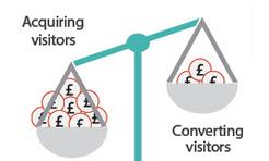 optimisation-conversion-cro-Pourquoi les taux de conversion sont si bas?
