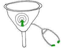 interpretation-entonnoir-google-analytics-optimisation-conversion