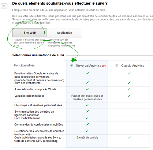 universal analytics creation propriete2 optimisation conversion