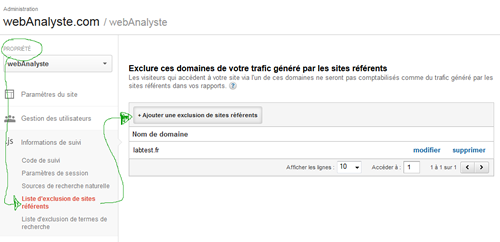 universal analytics exclure site referant optimisation conversion