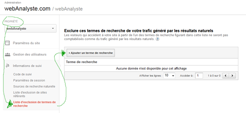 universal analytics exclure terme recherche optimisation conversion