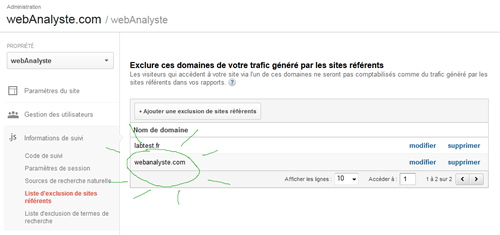 universal analytics liste exclusion site referant optimisation conversion