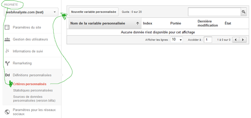 universal analytics nouvelle valeur personnalisee optimisation conversion