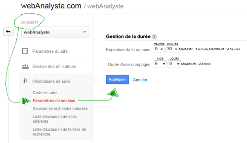 universal analytics parametre session campagne optimisation conversion