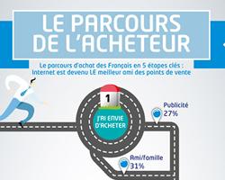 infographie du parcours achat francais 2014